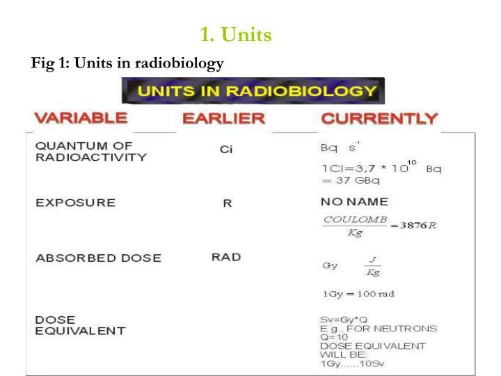 1. Units