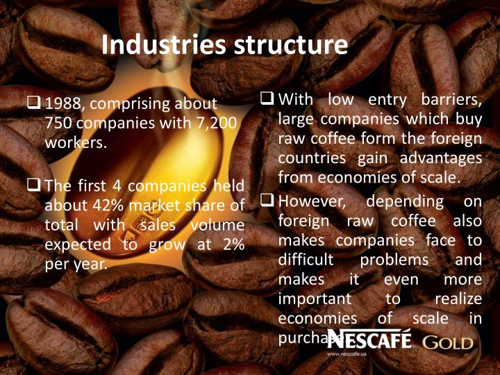 Industries structure