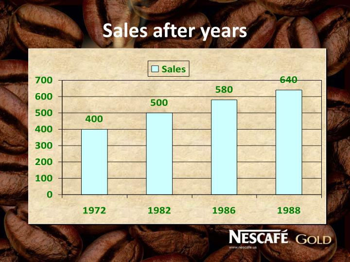 Sales after years