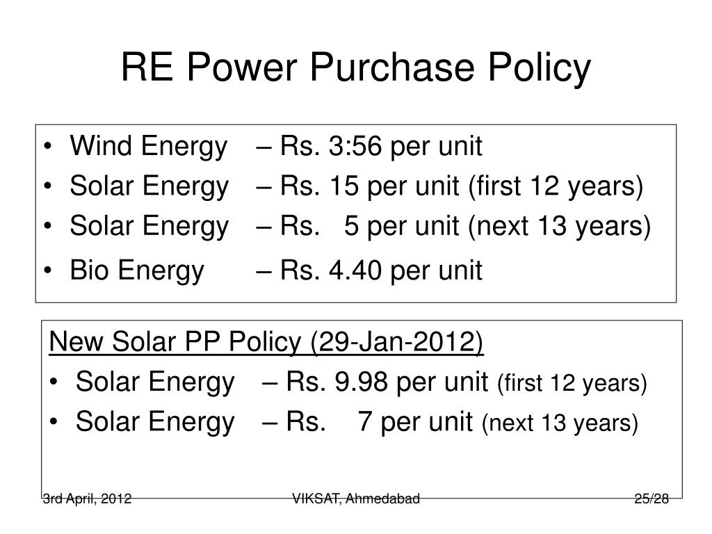Ppt Renewable Energy Scenario In Gujarat Powerpoint