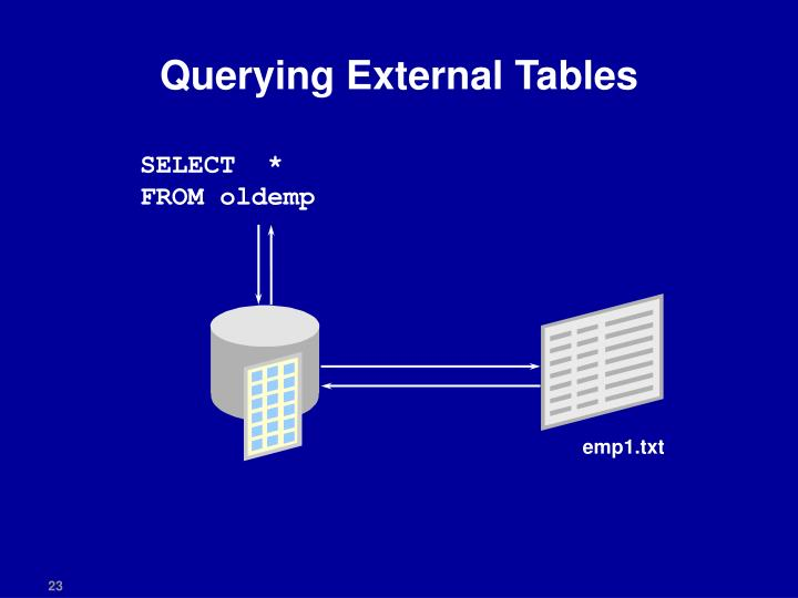 Querying External Tables