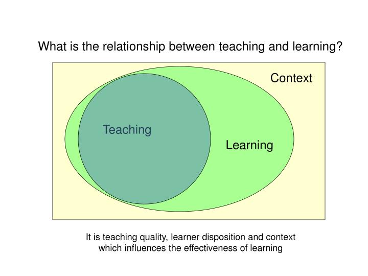 What is the relationship between teaching and learning?