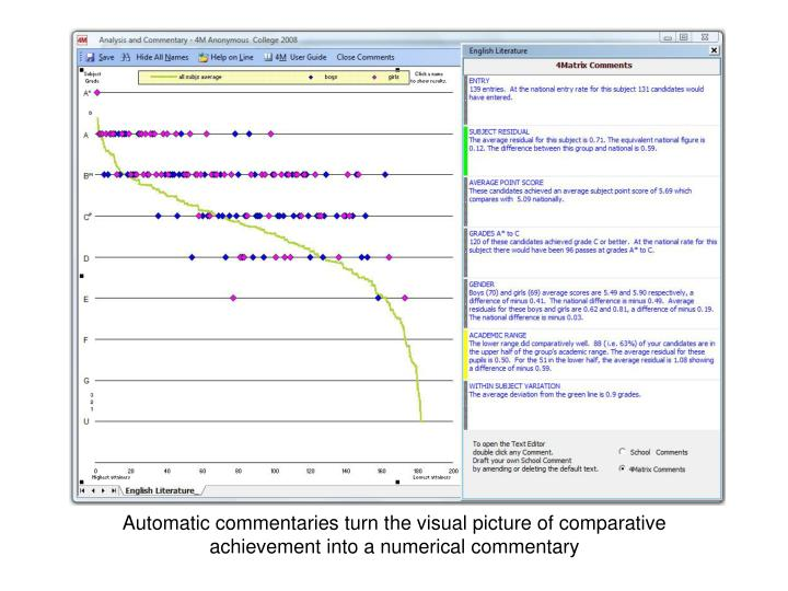 Automatic commentaries turn the visual picture of comparative achievement into a numerical commentary