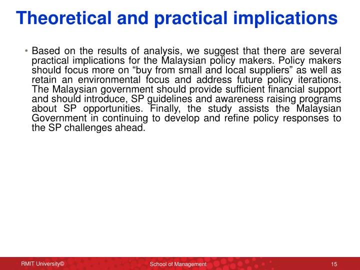 Theoretical and practical implications