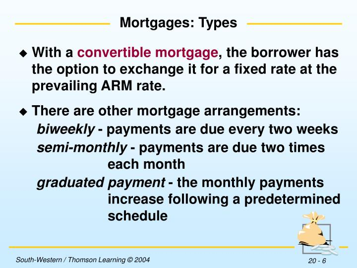 Mortgages: Types