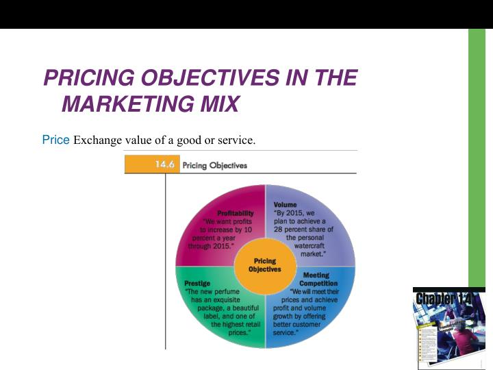 PRICING OBJECTIVES IN THE MARKETING MIX