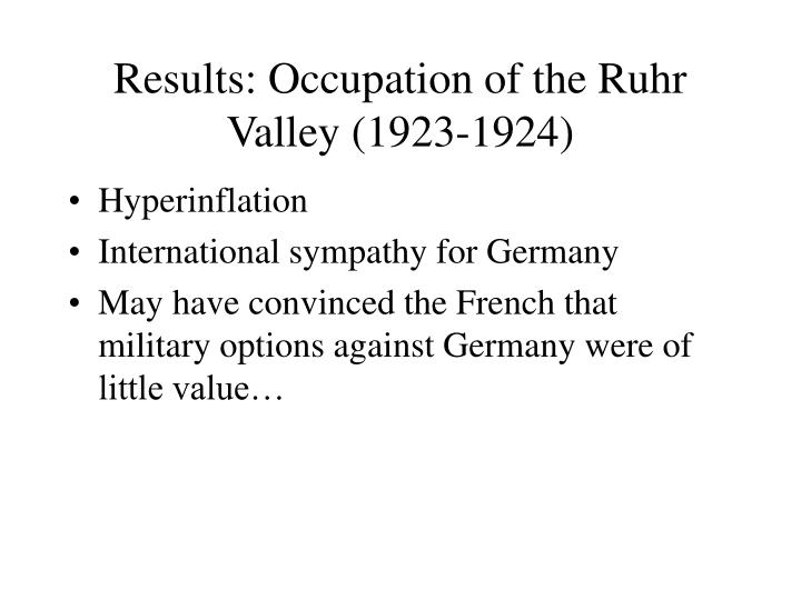 Results: Occupation of the Ruhr Valley (1923-1924)