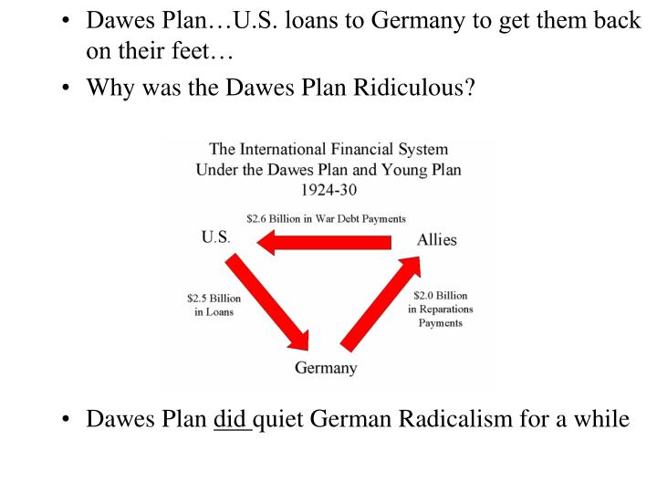 Dawes Plan…U.S. loans to Germany to get them back on their feet…