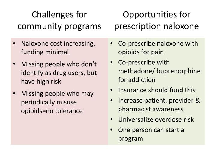Challenges for community programs