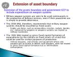 extension of asset boundary1