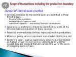 scope of transactions including the production boundary