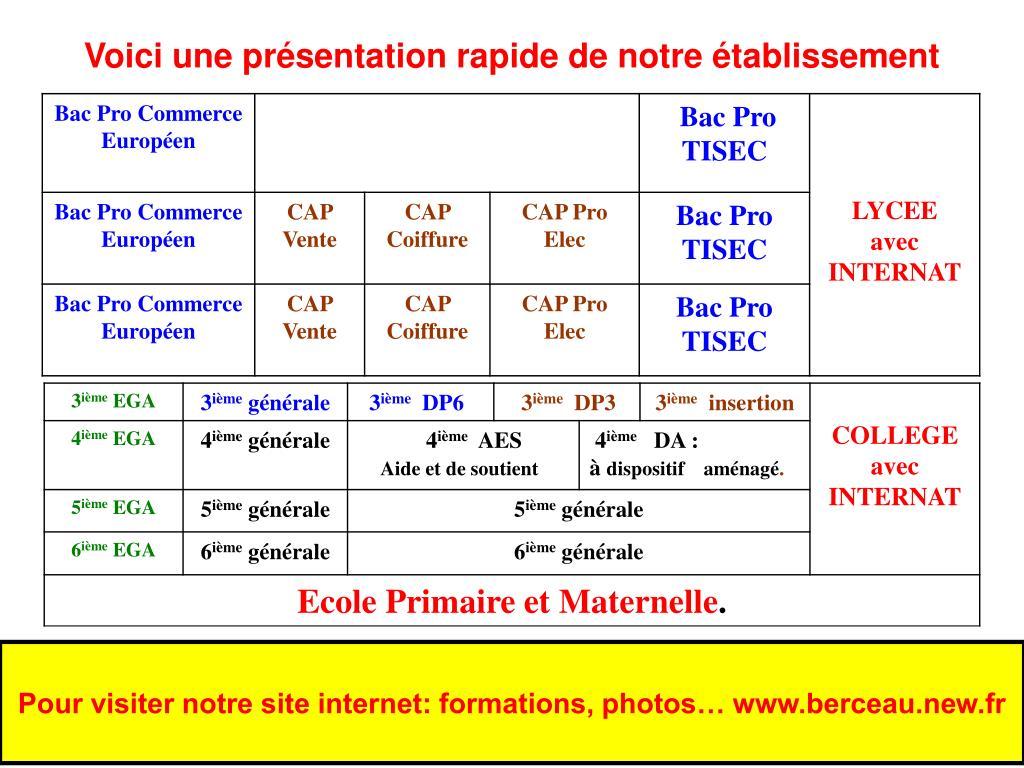 Exemple Rapport De Stage Bac Pro Tmsec - Le Meilleur Exemple