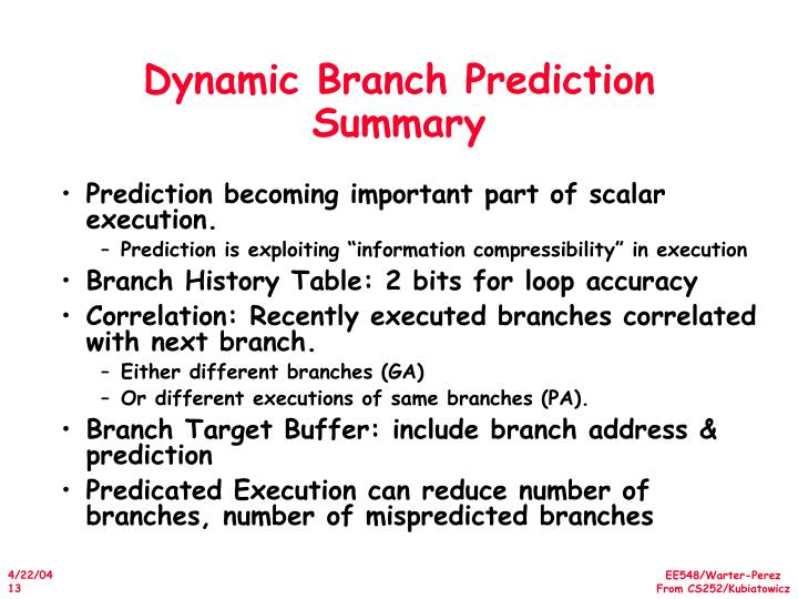 Dynamic Branch Prediction Summary