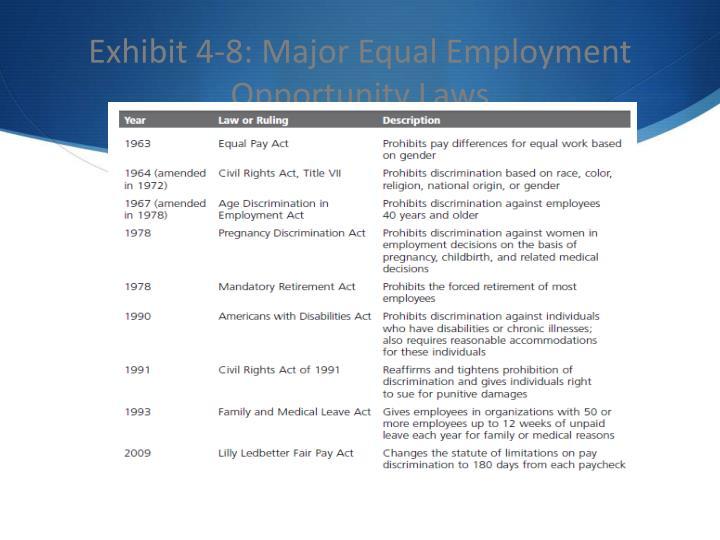 Exhibit 4-8: Major Equal Employment
