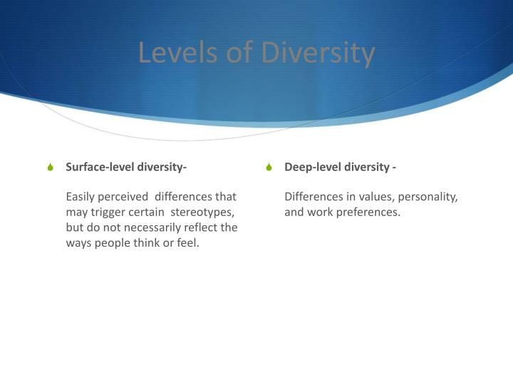 Levels of Diversity