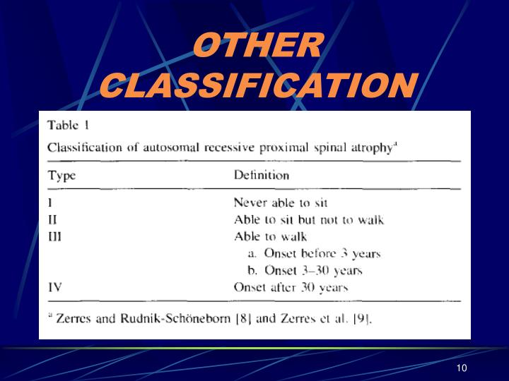 OTHER CLASSIFICATION