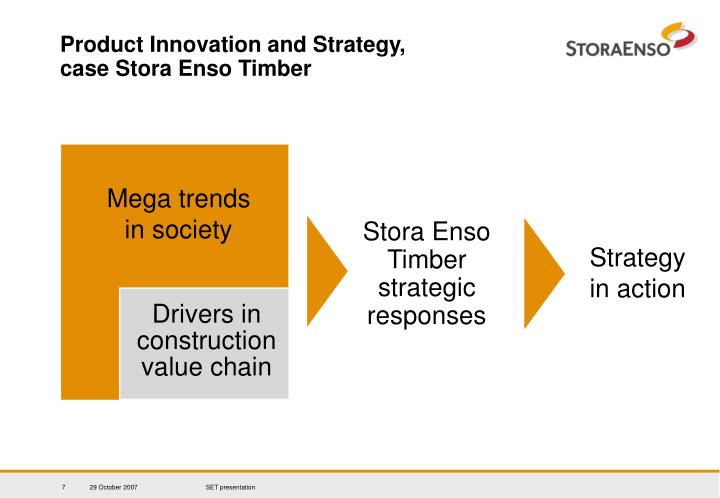 Product Innovation and Strategy,