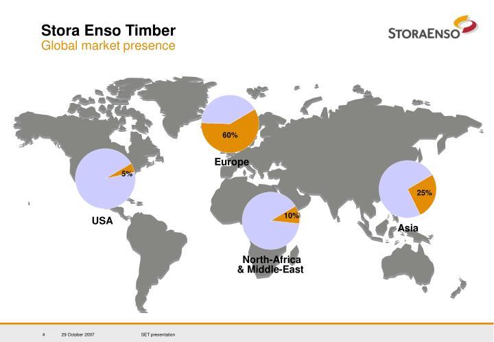 Stora Enso Timber