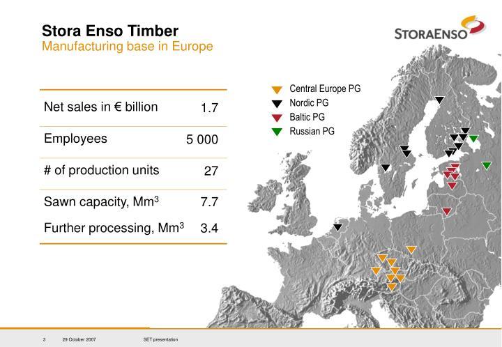 Stora enso timber manufacturing base in europe