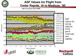 asf values for flight from cedar rapids ia to madison wi