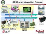gps loran integration program