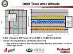 orbit tests over altitude