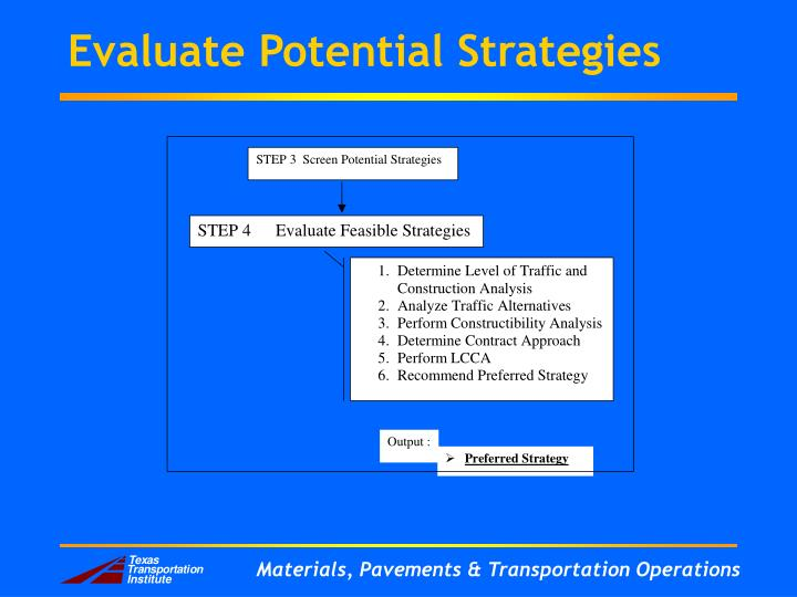 Evaluate Potential Strategies