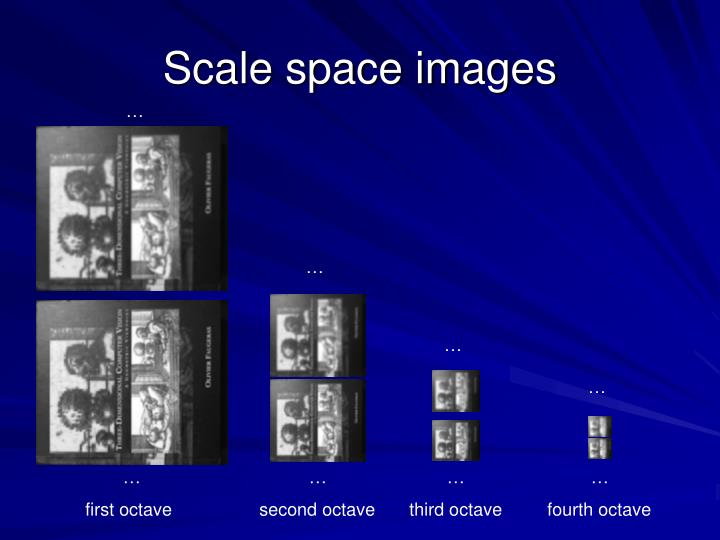 Scale space images