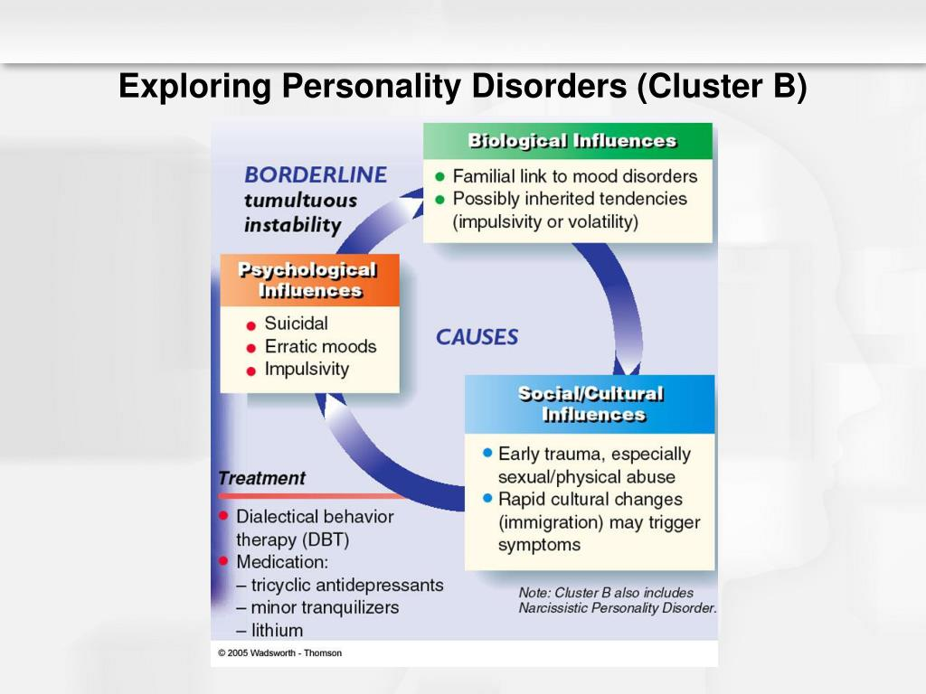 PPT - Chapter 11 Personality Disorders PowerPoint Presentation - ID