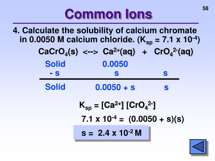 Common Ions