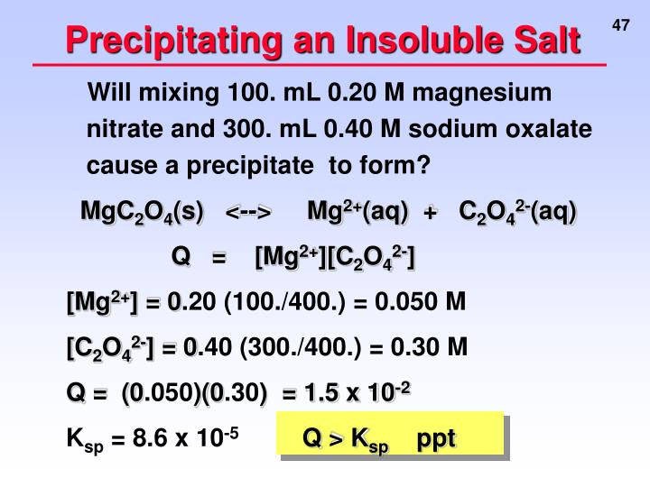 Precipitating an Insoluble Salt
