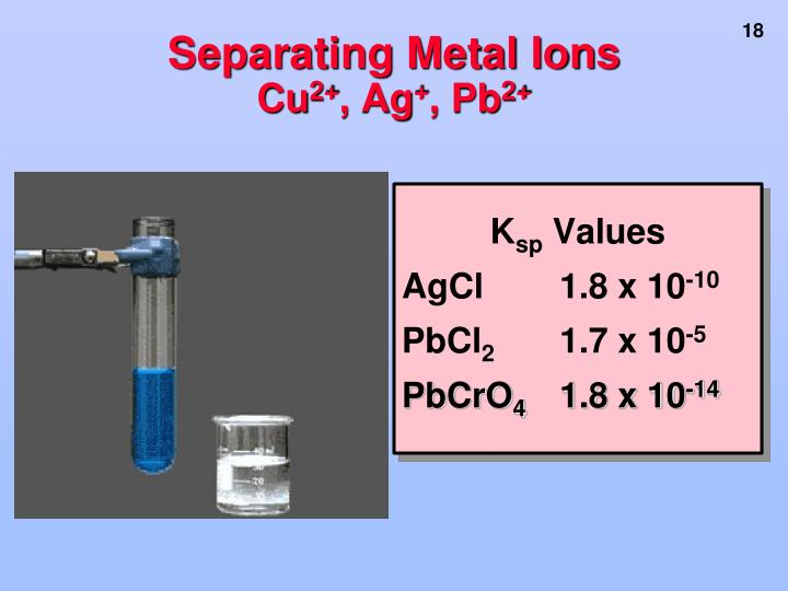 Separating Metal Ions