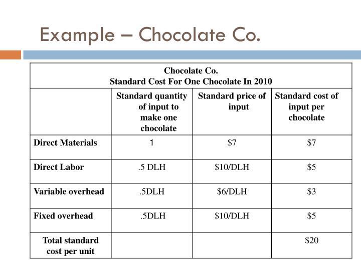 Example chocolate co