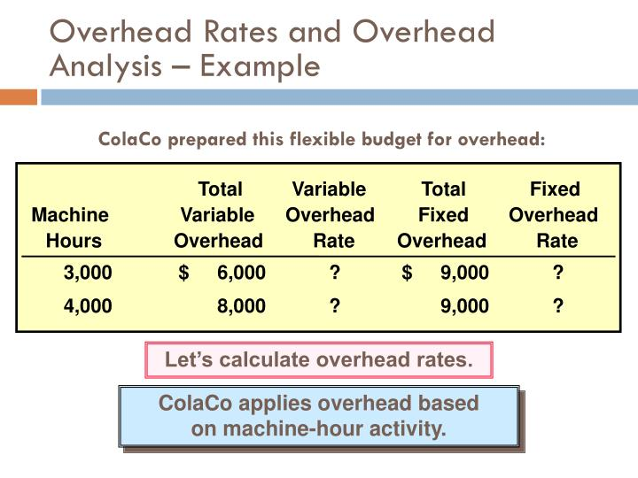 Overhead Rates and Overhead