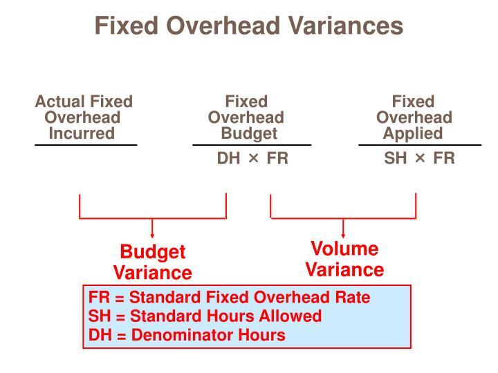 Fixed Overhead Variances