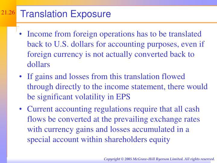 Translation Exposure