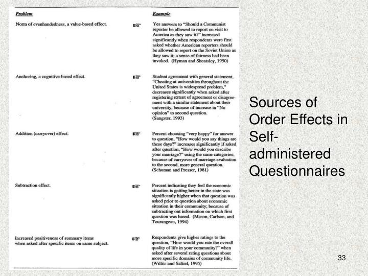 Sources of Order Effects in Self-administered Questionnaires