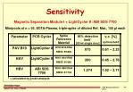 sensitivity magnetic separation module i lightcycler ii abi sds 7700