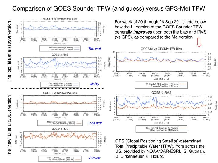 Comparison of goes sounder tpw and guess versus gps met tpw