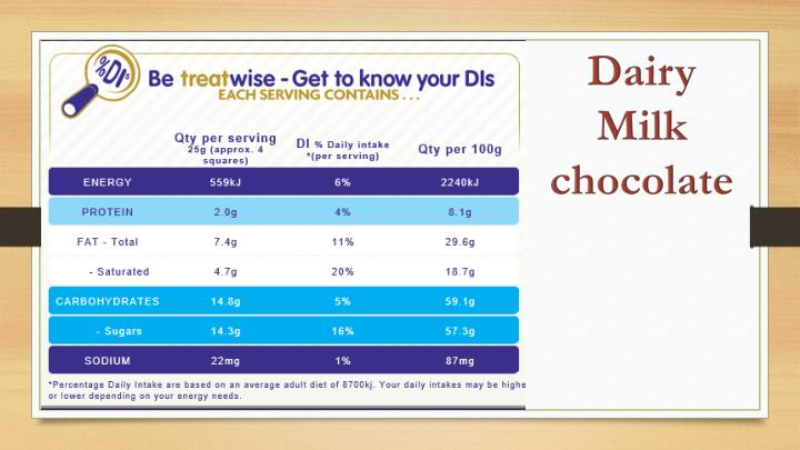 ppt of dairy milk Minimise exposure to dairy commodity markets  contracted out davidstow milk  collection in consultation to close glass bottling operations at fenstanton.