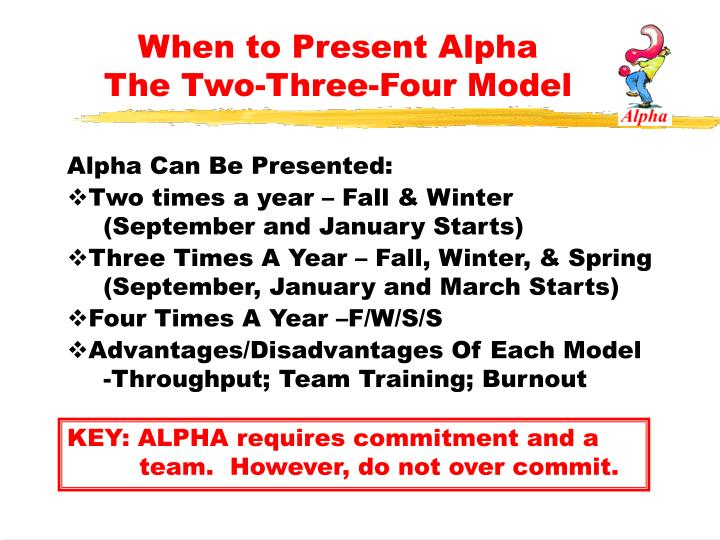 When to Present Alpha
