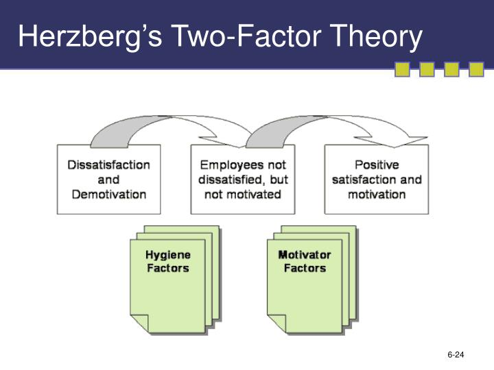frederick hertzbergs two factor theory Many are quick to reject herzberg's two-factor theory, but it's hard to go wrong in using what you'll learn from his results and conclusions in dealing with worker motivation this is an outstanding analysis of what motivates workers, satisfiers and dissatisfiers, and hygiene versus motivators.