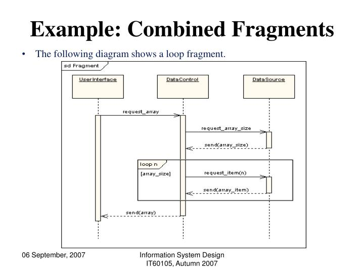 Example: Combined Fragments