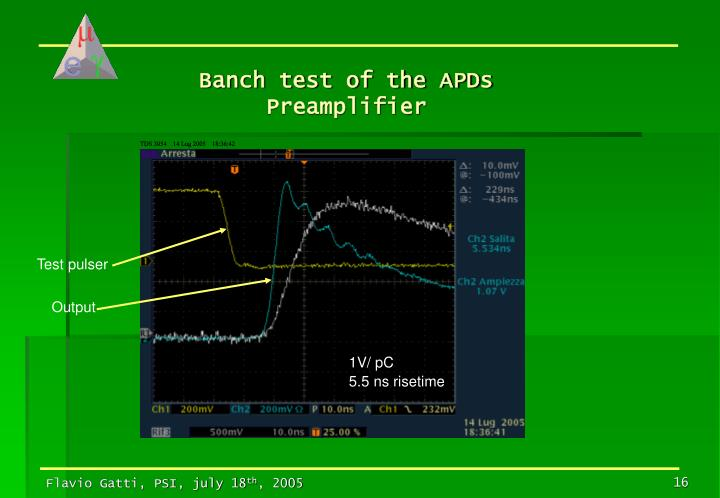 Banch test of the APDs Preamplifier