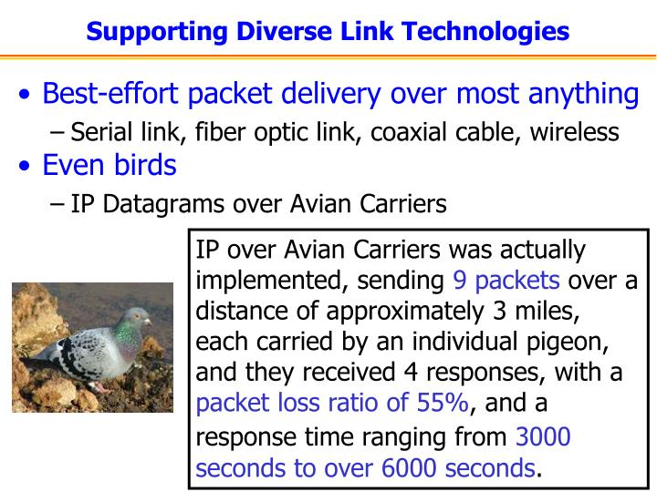 Supporting Diverse Link Technologies