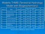 modello thmb terrestrial hydrology model with biogeochemistry1