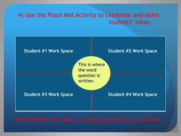 4) Use the Place Mat Activity to celebrate and share     					students' ideas.