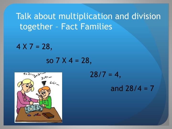 Talk about multiplication and division together – Fact Families