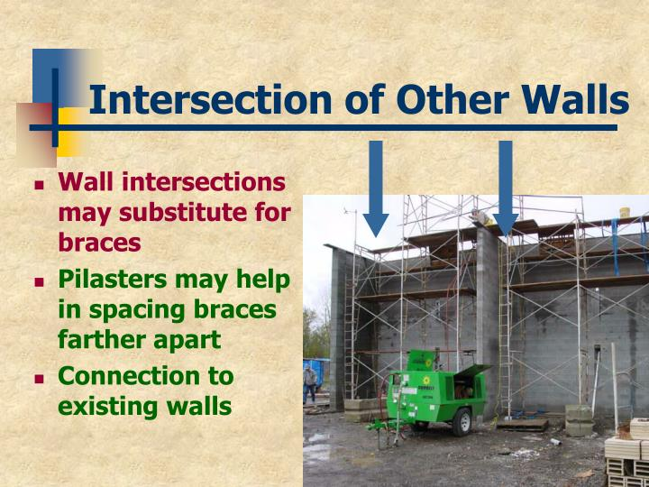 Intersection of Other Walls