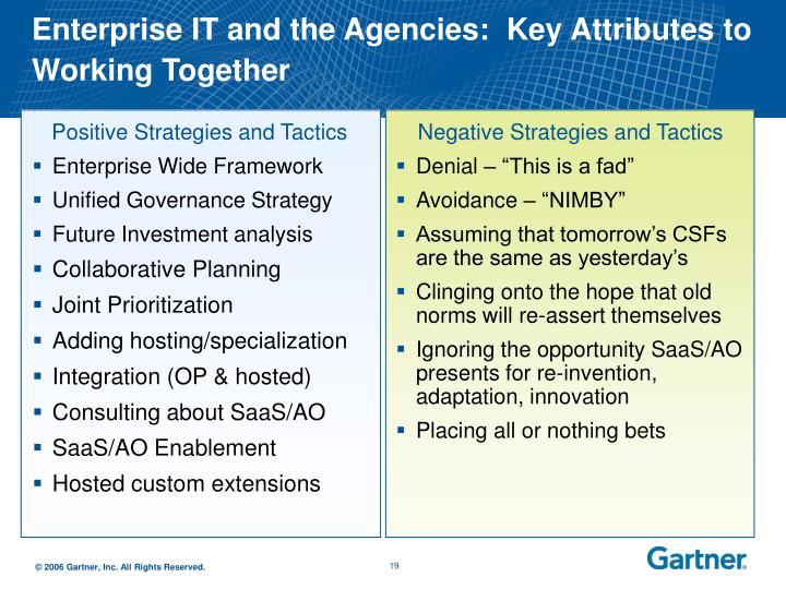 Positive Strategies and Tactics